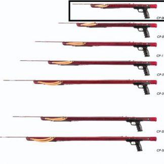 Spear Guns